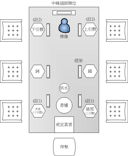 08-6.1.4.8悅眾法師.jpg